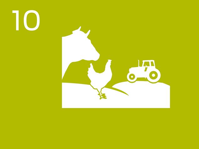 10 farming infographic